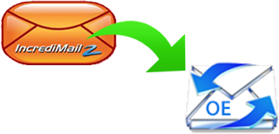 sylpheed email converter
